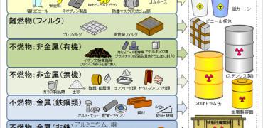 dechet-japon