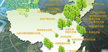 ecocity chine